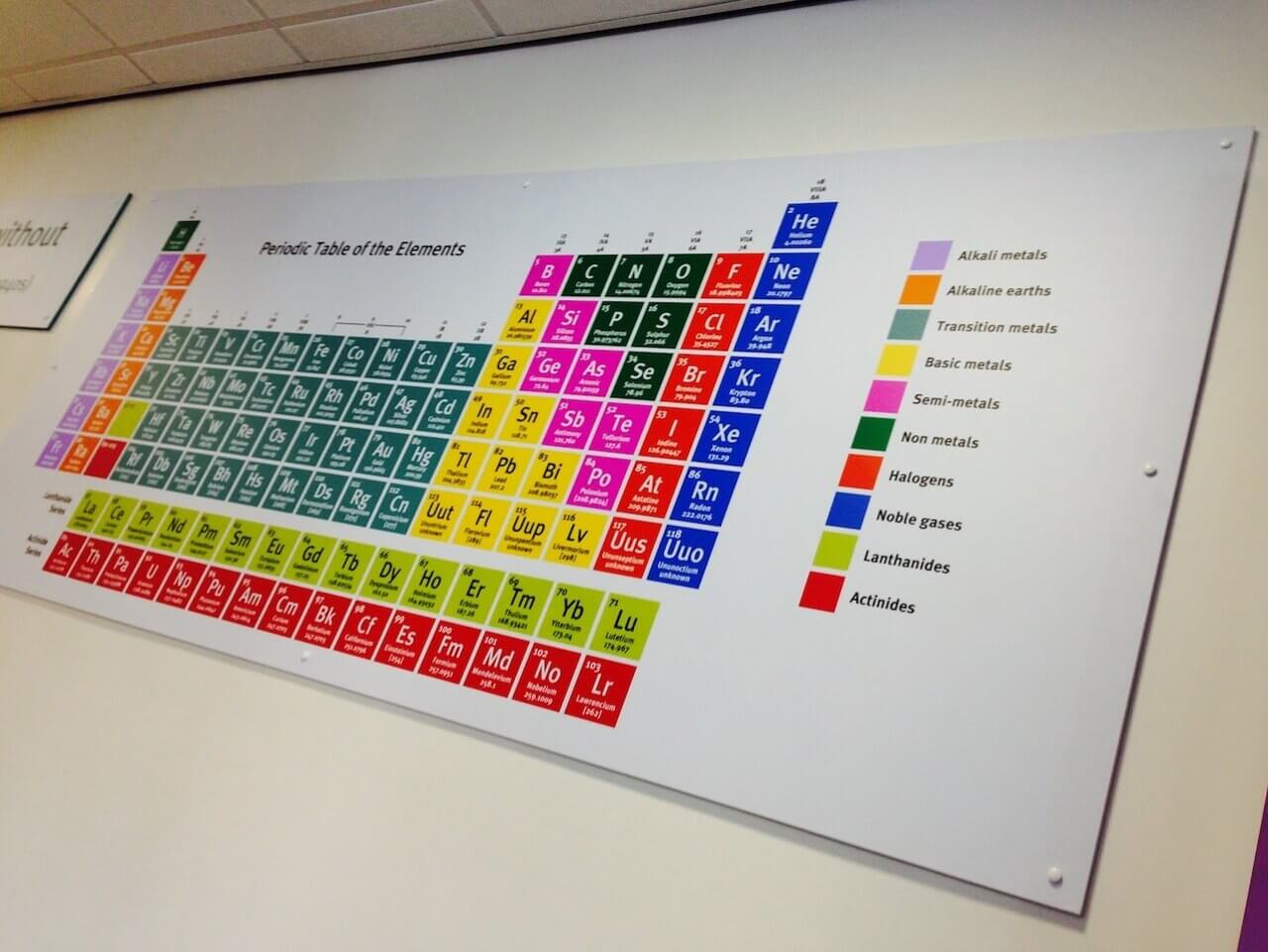 A wall mounted supergraphic of the periodic table